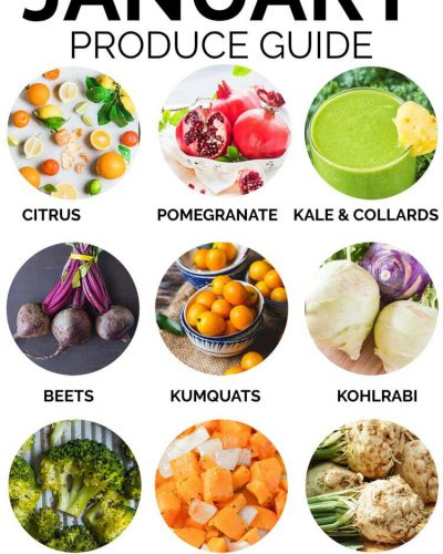 january produce guide whats in season